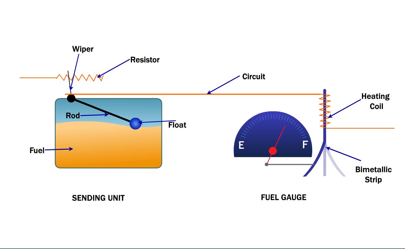 Audi Fuel Gauge Wiring Diagram Schematics Gm Sending Unit Cabriolet Tachometer