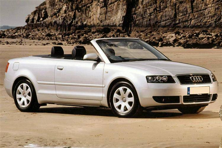audi cabriolet used cars