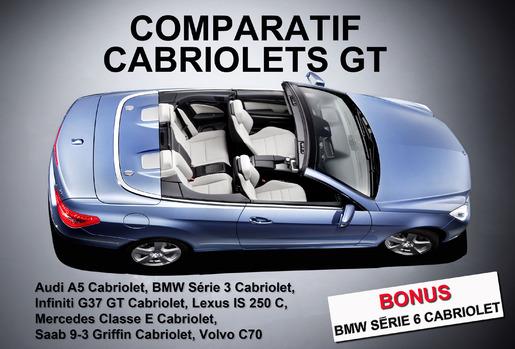 cabriolet 5 places bmw