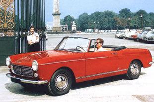 cabriolet italien